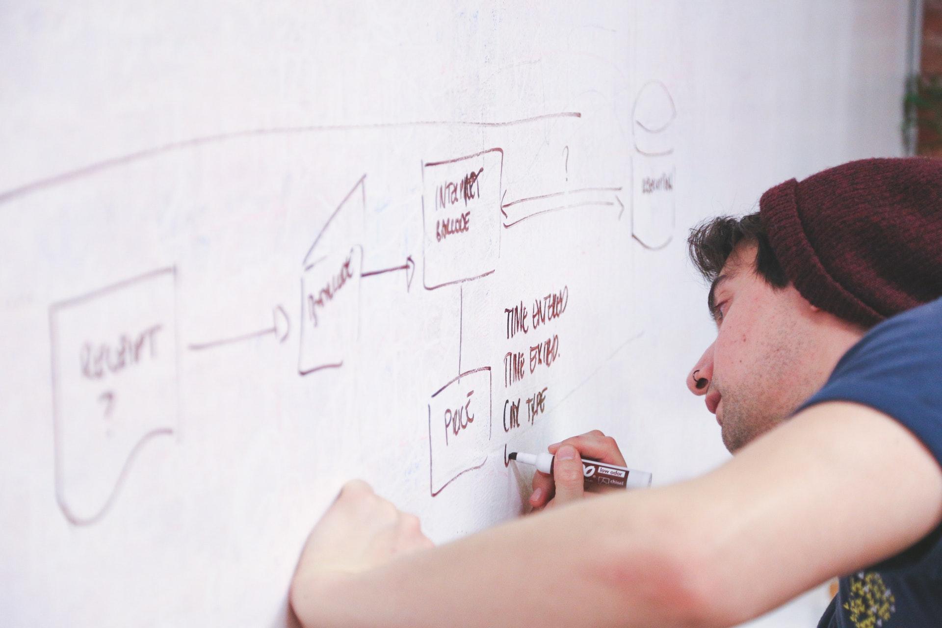 Waar kan je webdesign studeren in België?